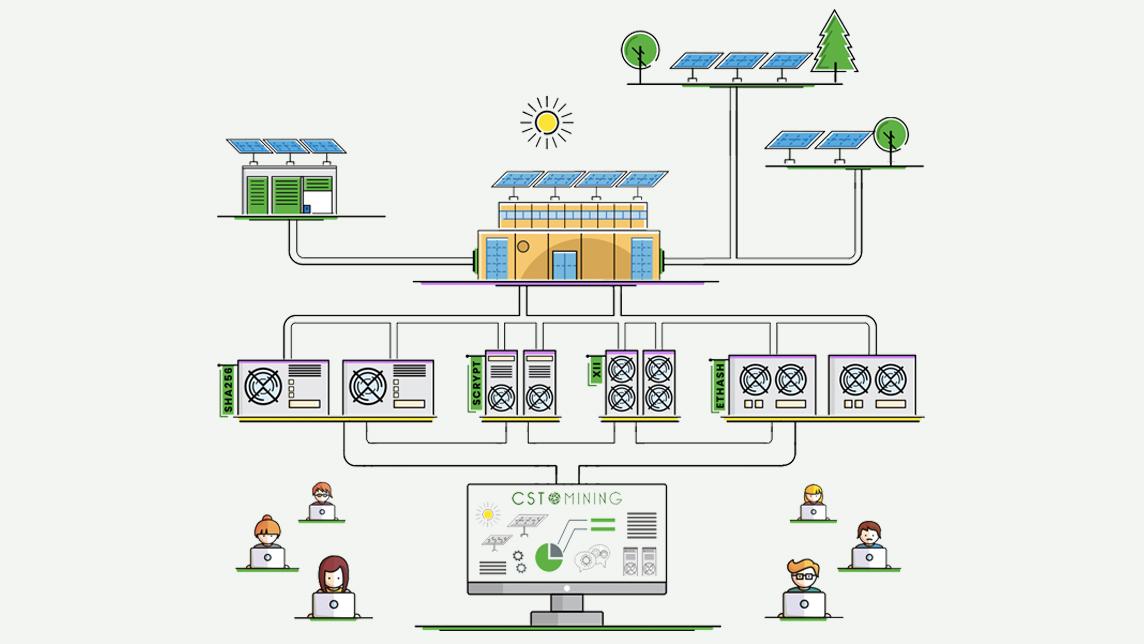 Cryptosolartech: Harnessing solar power to make cryptomining less environmentally harmful