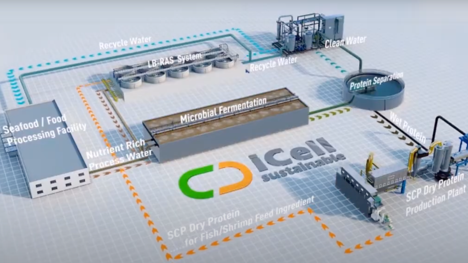 iCell: Upcycling nutrients from wastewater