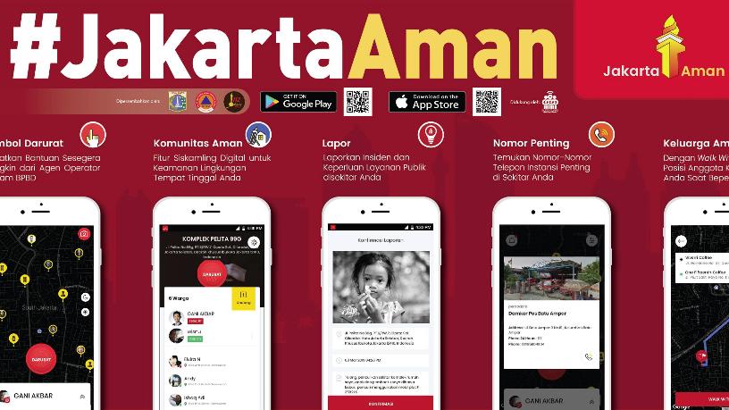 Jakarta Aman uses social networking to improve neighborhood security